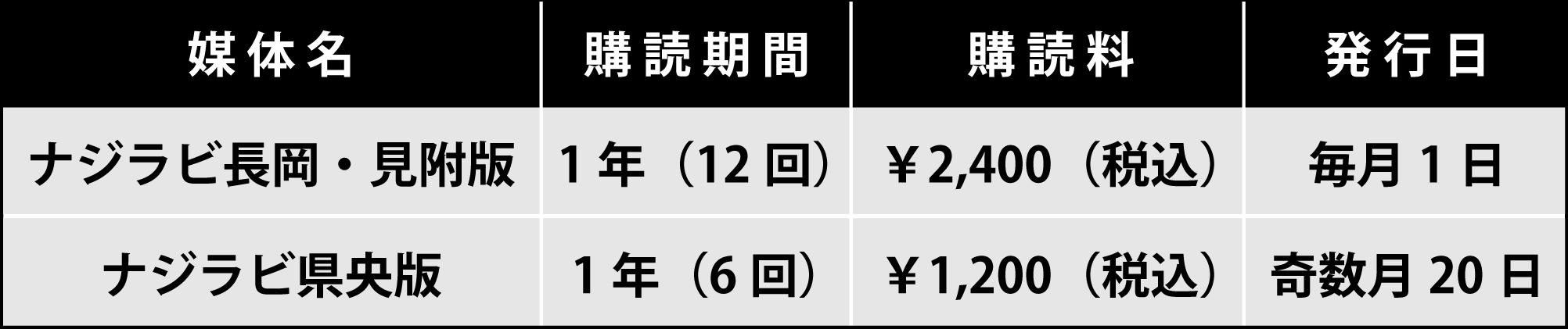 定期購読_表